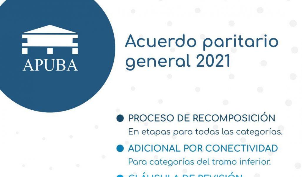Acuerdo Paritario 2021: 35% de aumento