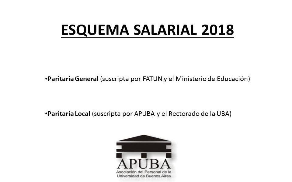 Realidad Salarial 2018